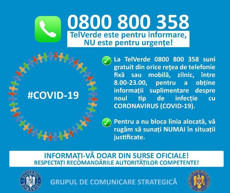 În Sălaj NU sunt cazuri confirmate de coronavirus